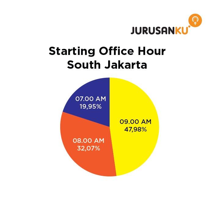 how to solve traffic jam in jakarta